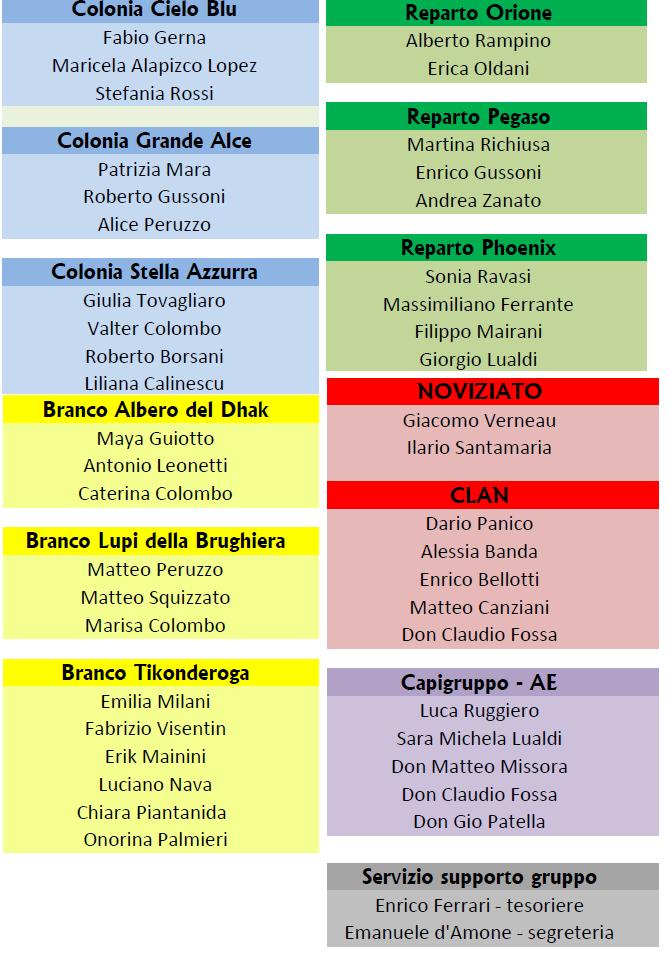 CoCa2016-17