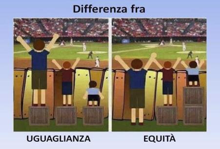 Diversità, equità ed inclusione